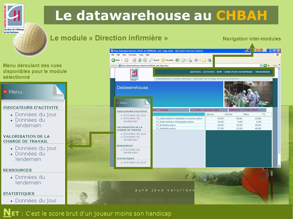 Le datawarehouse au CHBAH Le module « Direction infirmière » Navigation inter-modules Menu déroulant des vues disponibles pour le module sélectionné N ET : C est le score brut d un joueur moins son handicap