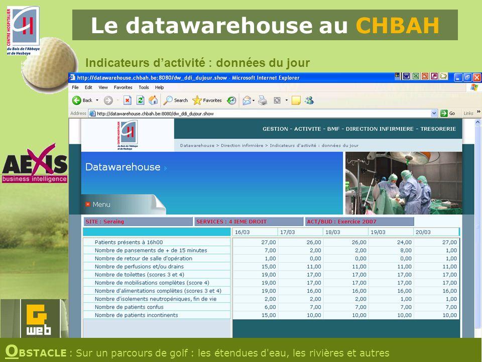 Le datawarehouse au CHBAH Indicateurs dactivité : données du jour O BSTACLE : Sur un parcours de golf : les étendues d eau, les rivières et autres