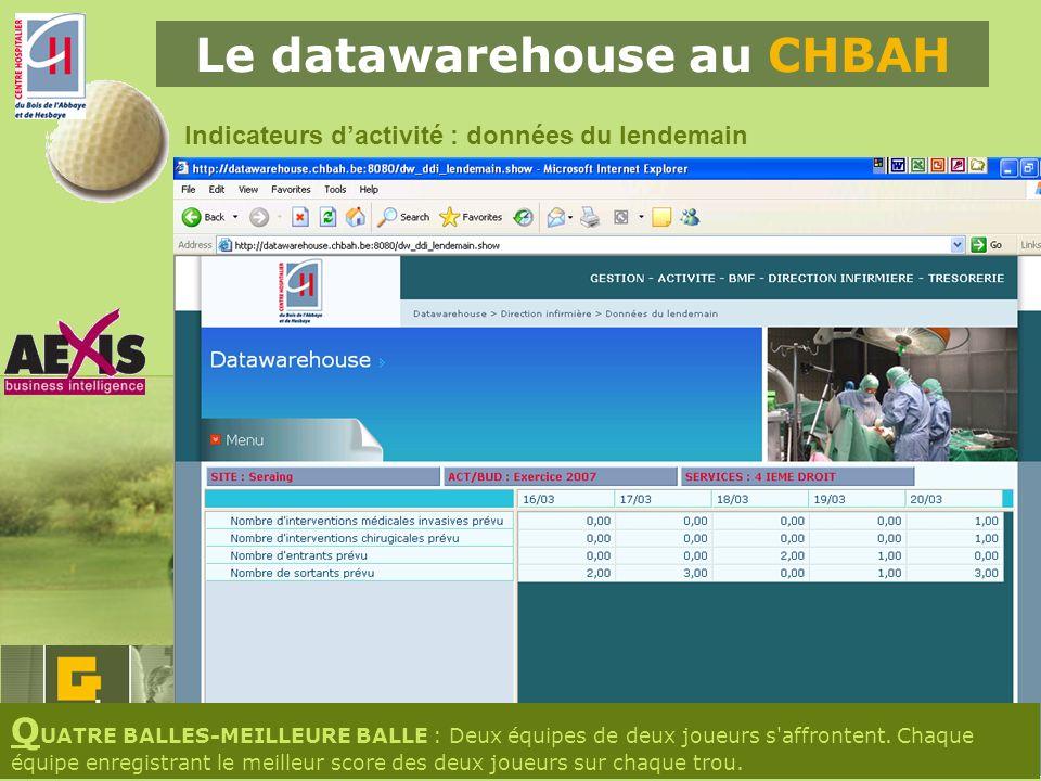 Le datawarehouse au CHBAH Indicateurs dactivité : données du lendemain Q UATRE BALLES-MEILLEURE BALLE : Deux équipes de deux joueurs s affrontent.