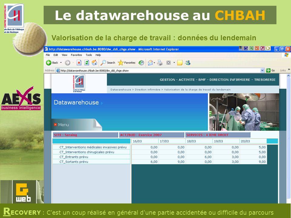 Le datawarehouse au CHBAH Valorisation de la charge de travail : données du lendemain R ECOVERY : C est un coup réalisé en général d une partie accidentée ou difficile du parcours