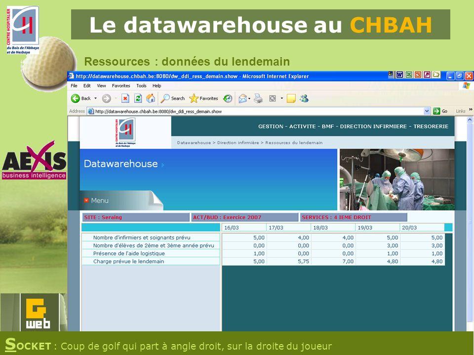 Le datawarehouse au CHBAH Ressources : données du lendemain S OCKET : Coup de golf qui part à angle droit, sur la droite du joueur