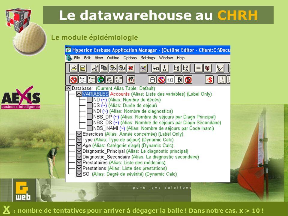 Le datawarehouse au CHRH Le module épidémiologie X : nombre de tentatives pour arriver à dégager la balle .
