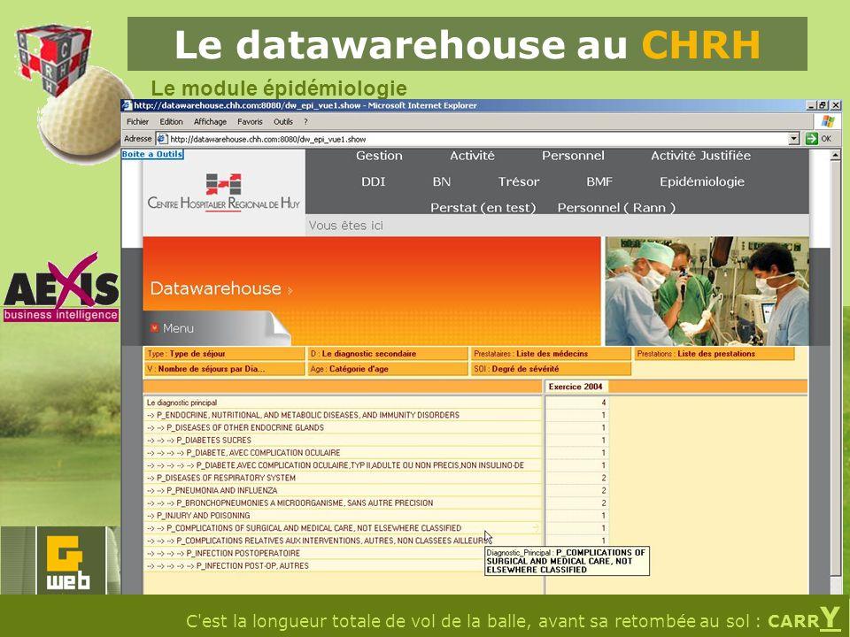 Le datawarehouse au CHRH Le module épidémiologie C est la longueur totale de vol de la balle, avant sa retombée au sol : CARR Y
