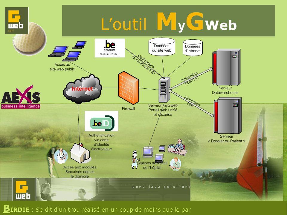 Loutil M y G Web B IRDIE : Se dit d un trou réalisé en un coup de moins que le par