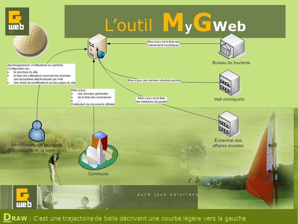 Loutil M y G Web D RAW : C est une trajectoire de balle décrivant une courbe légère vers la gauche