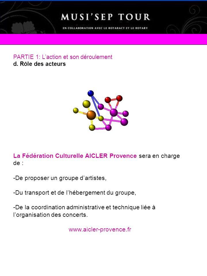 PARTIE 1: Laction et son déroulement d. Rôle des acteurs La Fédération Culturelle AICLER Provence sera en charge de : -De proposer un groupe dartistes