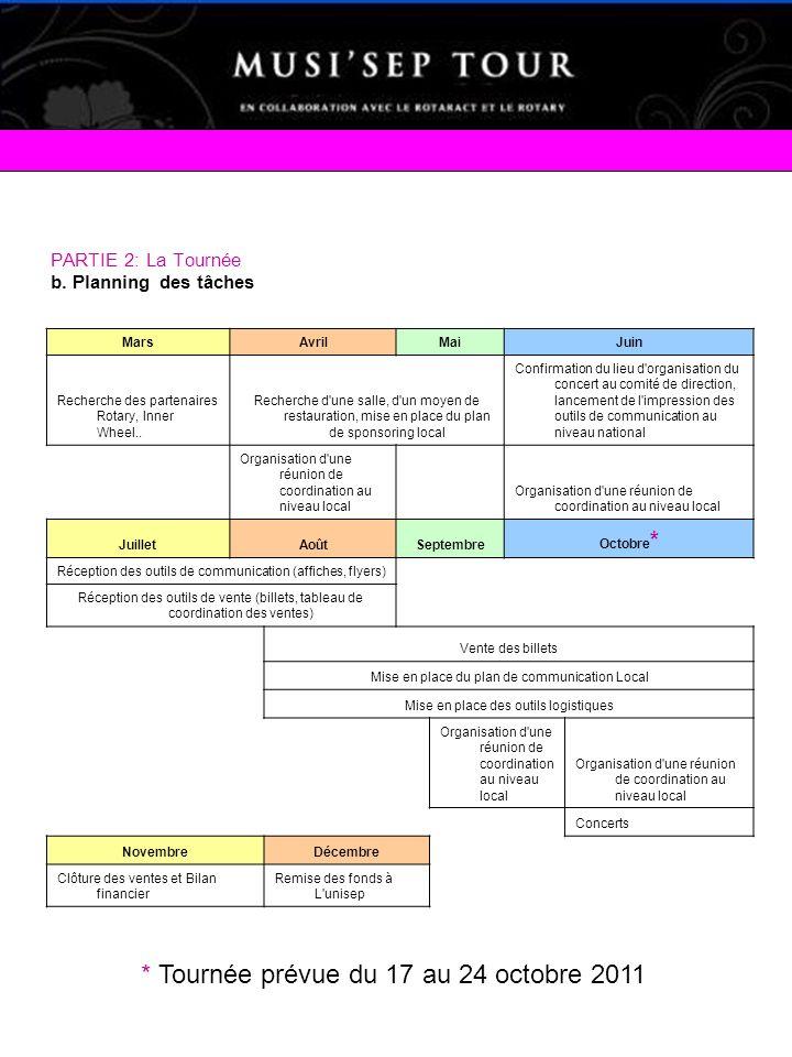 PARTIE 2: La Tournée b. Planning des tâches MarsAvrilMaiJuin Recherche des partenaires Rotary, Inner Wheel.. Recherche d'une salle, d'un moyen de rest