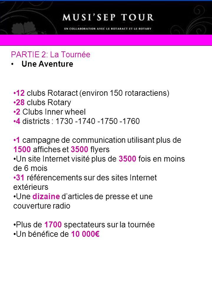 PARTIE 2: La Tournée Une Aventure 12 clubs Rotaract (environ 150 rotaractiens) 28 clubs Rotary 2 Clubs Inner wheel 4 districts : 1730 -1740 -1750 -176
