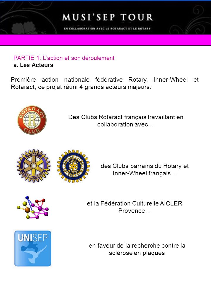 PARTIE 1: Laction et son déroulement a. Les Acteurs Première action nationale fédérative Rotary, Inner-Wheel et Rotaract, ce projet réuni 4 grands act