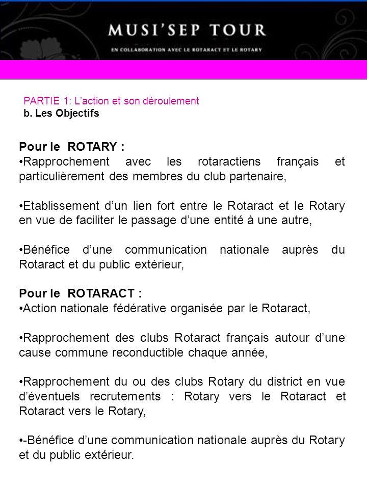 PARTIE 1: Laction et son déroulement b. Les Objectifs Pour le ROTARY : Rapprochement avec les rotaractiens français et particulièrement des membres du