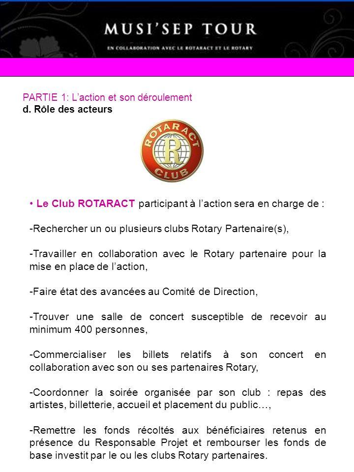 PARTIE 1: Laction et son déroulement d. Rôle des acteurs Le Club ROTARACT participant à laction sera en charge de : -Rechercher un ou plusieurs clubs