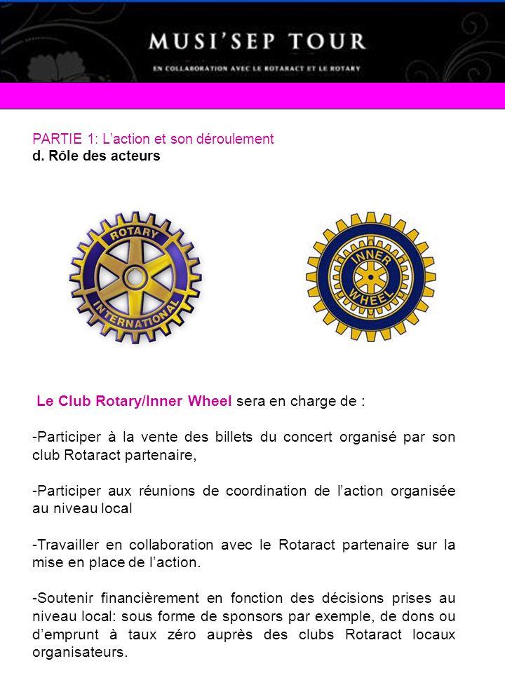 PARTIE 1: Laction et son déroulement d. Rôle des acteurs Le Club Rotary/Inner Wheel sera en charge de : -Participer à la vente des billets du concert