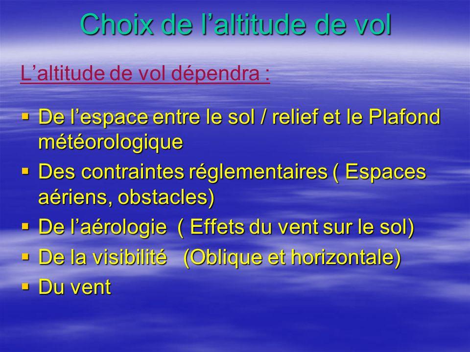Choix de laltitude de vol Laltitude de vol dépendra : De lespace entre le sol / relief et le Plafond météorologique De lespace entre le sol / relief e