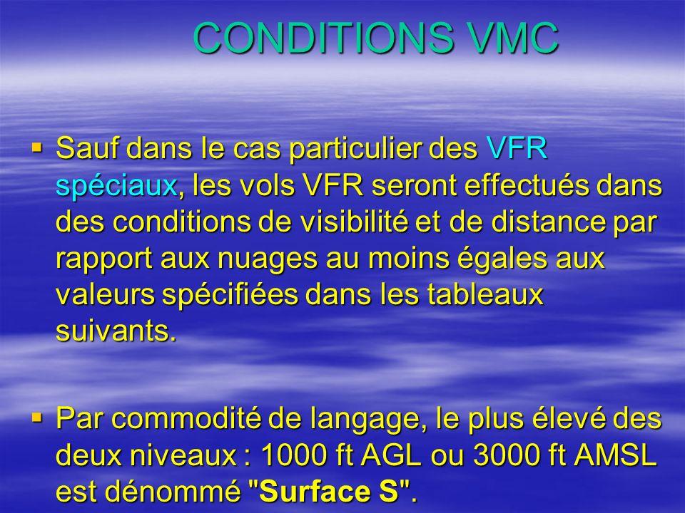 CONDITIONS VMC Sauf dans le cas particulier des VFR spéciaux, les vols VFR seront effectués dans des conditions de visibilité et de distance par rappo