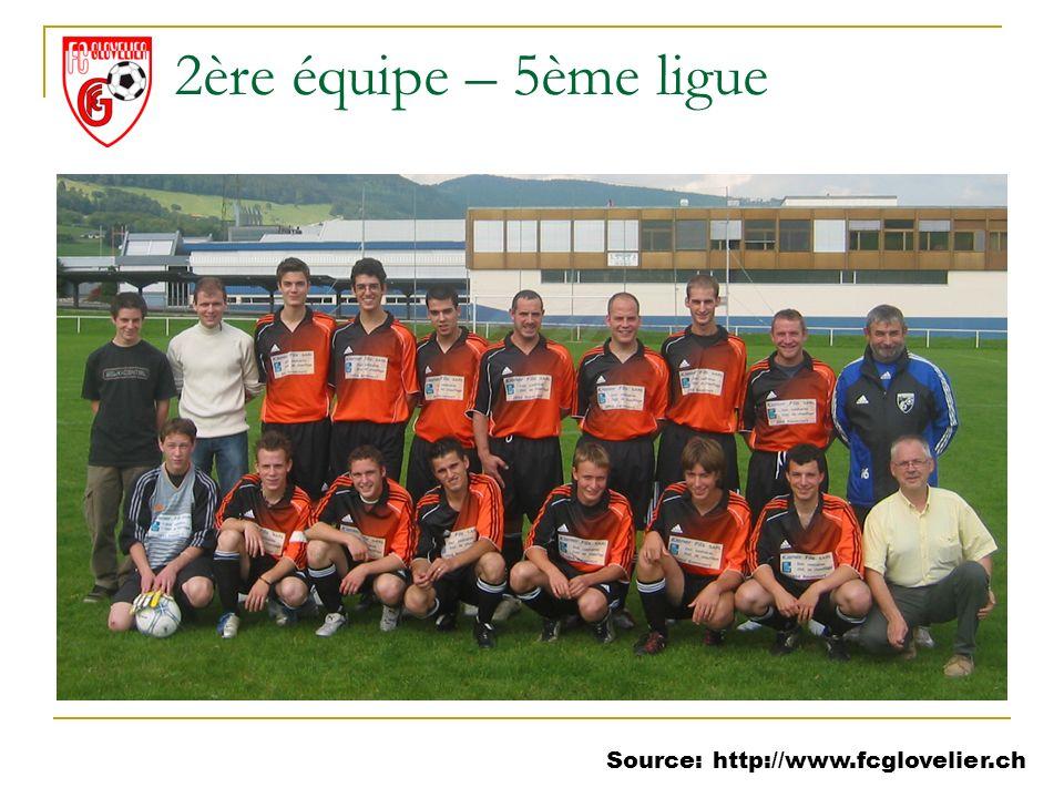 Source: http://www.fcglovelier.ch 2ère équipe – 5ème ligue