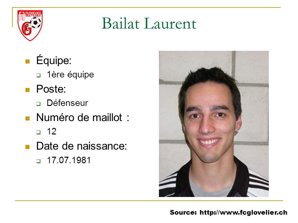 Source: http://www.fcglovelier.ch Bailat Laurent Équipe: 1ère équipe Poste: Défenseur Numéro de maillot : 12 Date de naissance: 17.07.1981