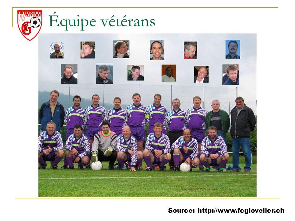 Source: http://www.fcglovelier.ch Équipe vétérans