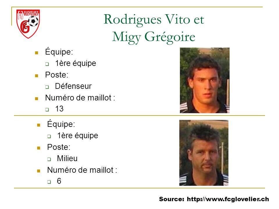 Source: http://www.fcglovelier.ch Rodrigues Vito et Migy Grégoire Équipe: 1ère équipe Poste: Défenseur Numéro de maillot : 13 Équipe: 1ère équipe Post