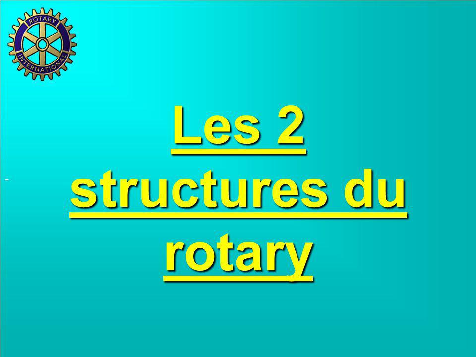 - Les 2 structures du rotary