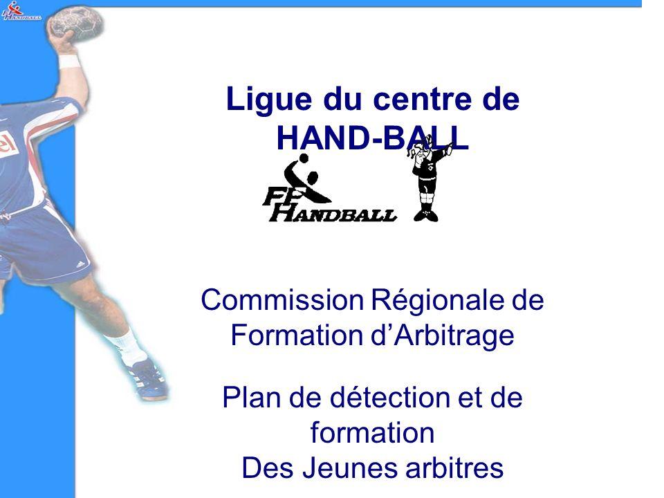 Ligue du centre de HAND-BALL Commission Régionale de Formation dArbitrage Plan de détection et de formation Des Jeunes arbitres