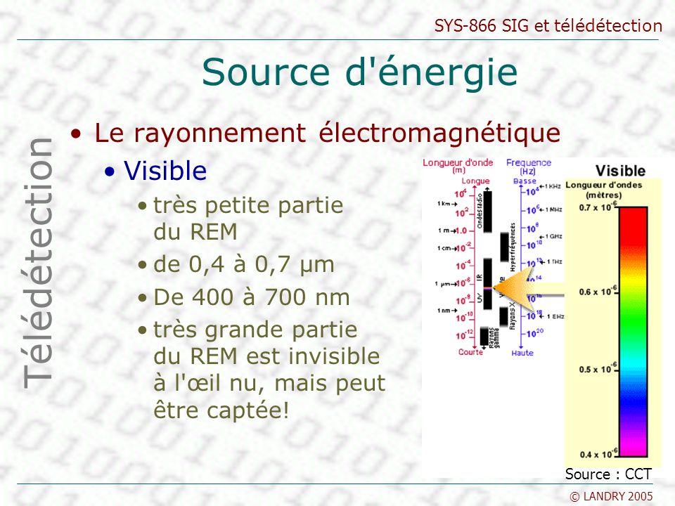 SYS-866 SIG et télédétection © LANDRY 2005 Source d'énergie Le rayonnement électromagnétique Visible très petite partie du REM de 0,4 à 0,7 μm De 400