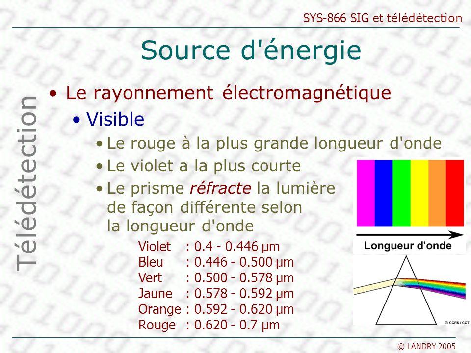 SYS-866 SIG et télédétection © LANDRY 2005 Source d'énergie Télédétection Violet : 0.4 - 0.446 μm Bleu : 0.446 - 0.500 μm Vert : 0.500 - 0.578 μm Jaun