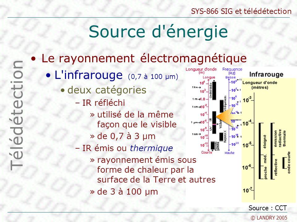 SYS-866 SIG et télédétection © LANDRY 2005 Source d'énergie Le rayonnement électromagnétique L'infrarouge (0,7 à 100 μm) deux catégories –IR réfléchi