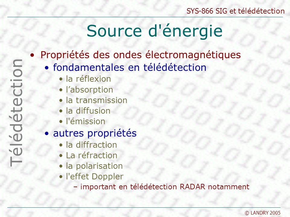 SYS-866 SIG et télédétection © LANDRY 2005 Source d'énergie Propriétés des ondes électromagnétiques fondamentales en télédétection la réflexion labsor