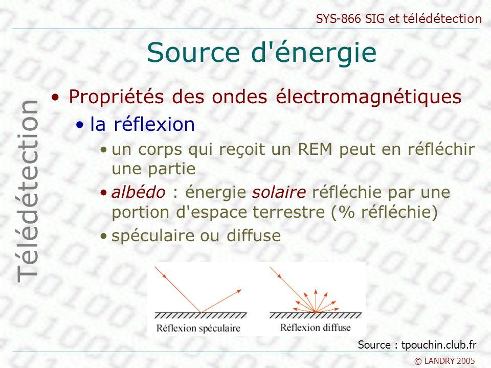 SYS-866 SIG et télédétection © LANDRY 2005 Source d'énergie Propriétés des ondes électromagnétiques la réflexion un corps qui reçoit un REM peut en ré