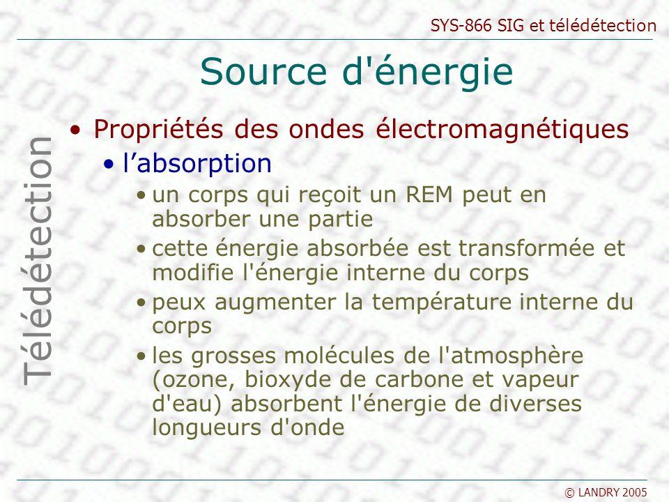 SYS-866 SIG et télédétection © LANDRY 2005 Source d'énergie Propriétés des ondes électromagnétiques labsorption un corps qui reçoit un REM peut en abs