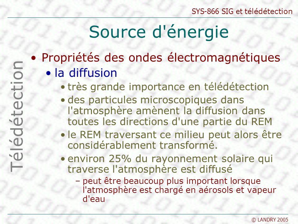SYS-866 SIG et télédétection © LANDRY 2005 Source d'énergie Propriétés des ondes électromagnétiques la diffusion très grande importance en télédétecti