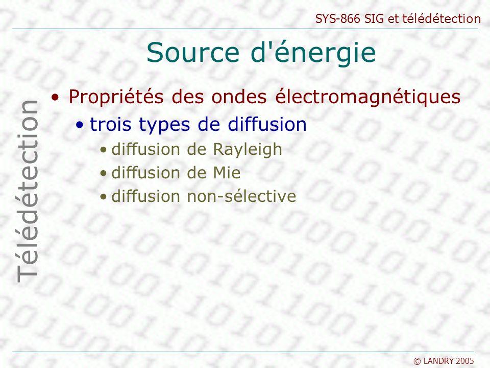 SYS-866 SIG et télédétection © LANDRY 2005 Source d'énergie Propriétés des ondes électromagnétiques trois types de diffusion diffusion de Rayleigh dif
