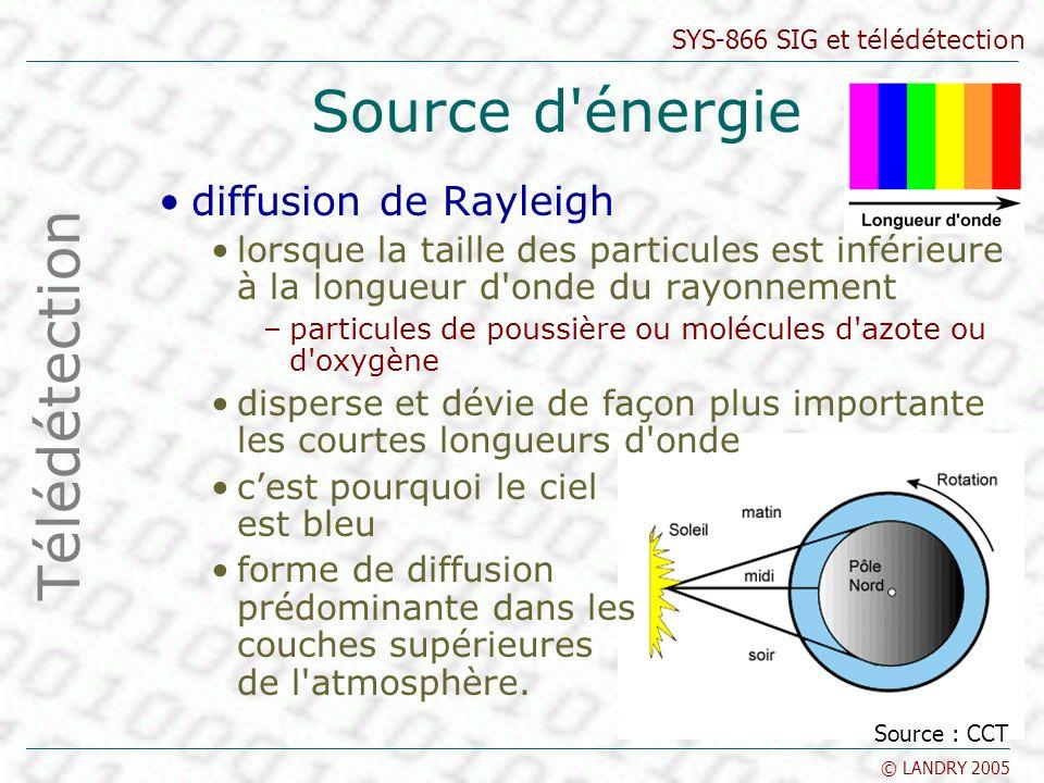 SYS-866 SIG et télédétection © LANDRY 2005 Source d'énergie diffusion de Rayleigh lorsque la taille des particules est inférieure à la longueur d'onde