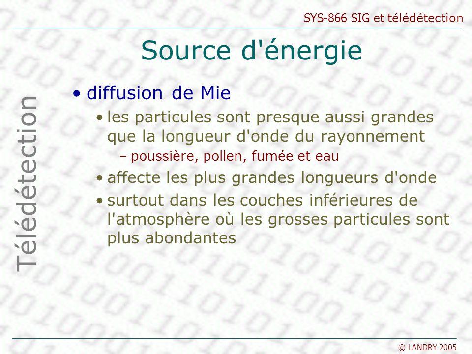 SYS-866 SIG et télédétection © LANDRY 2005 Source d'énergie diffusion de Mie les particules sont presque aussi grandes que la longueur d'onde du rayon