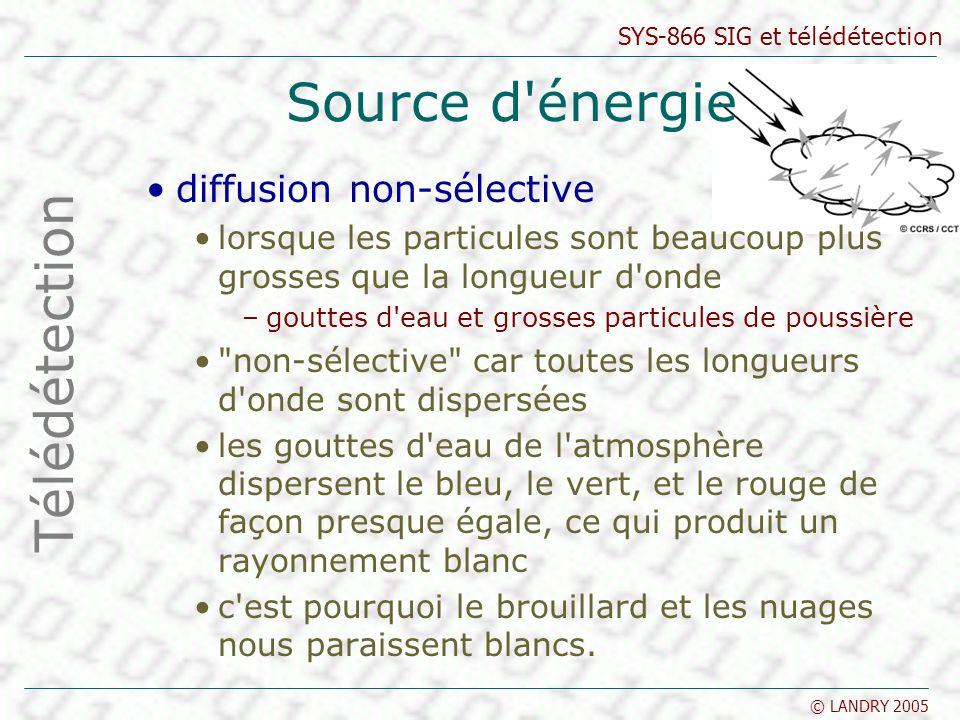 SYS-866 SIG et télédétection © LANDRY 2005 Source d'énergie diffusion non-sélective lorsque les particules sont beaucoup plus grosses que la longueur
