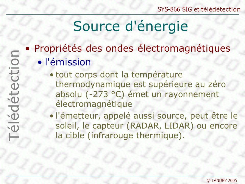 SYS-866 SIG et télédétection © LANDRY 2005 Source d'énergie Propriétés des ondes électromagnétiques l'émission tout corps dont la température thermody