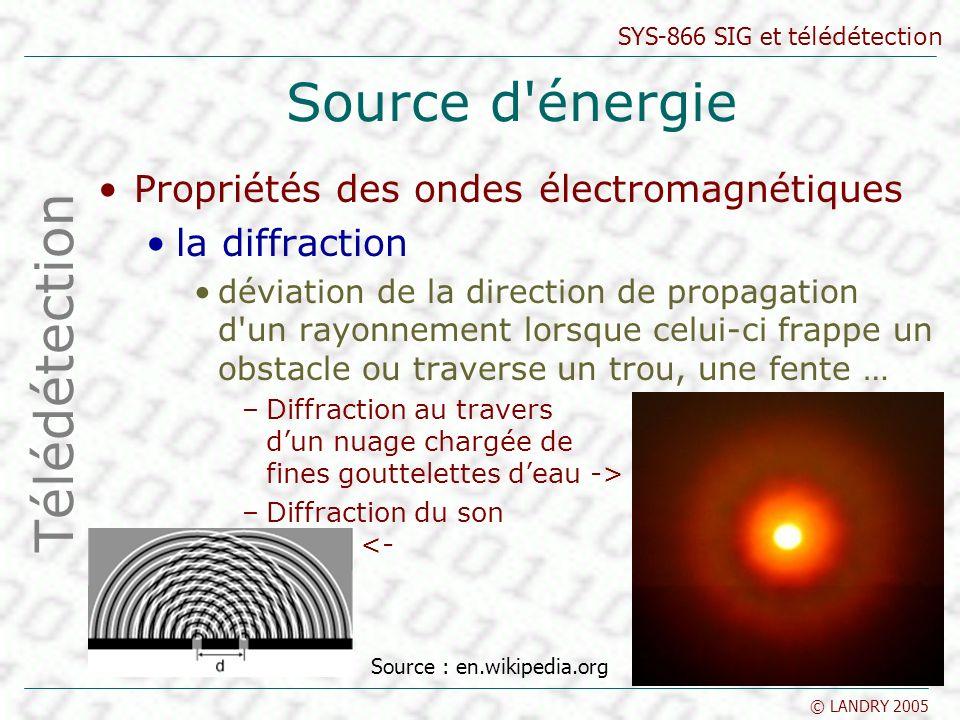 SYS-866 SIG et télédétection © LANDRY 2005 Source d'énergie Propriétés des ondes électromagnétiques la diffraction déviation de la direction de propag