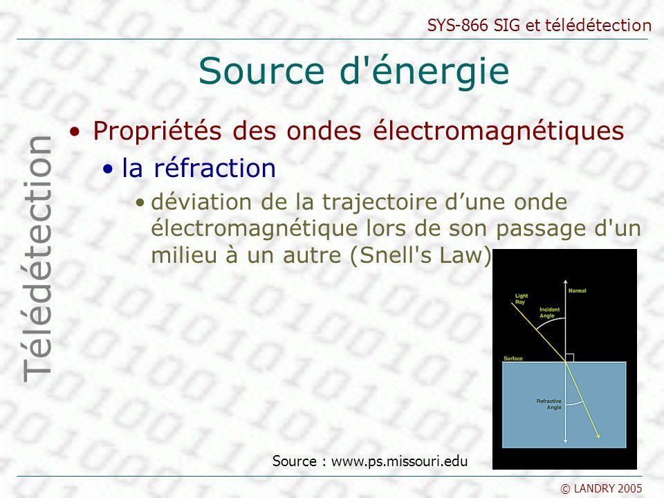 SYS-866 SIG et télédétection © LANDRY 2005 Source d'énergie Propriétés des ondes électromagnétiques la réfraction déviation de la trajectoire dune ond