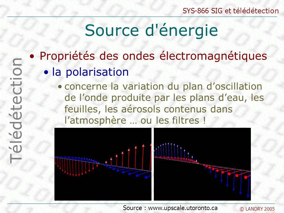 SYS-866 SIG et télédétection © LANDRY 2005 Source d'énergie Propriétés des ondes électromagnétiques la polarisation concerne la variation du plan dosc