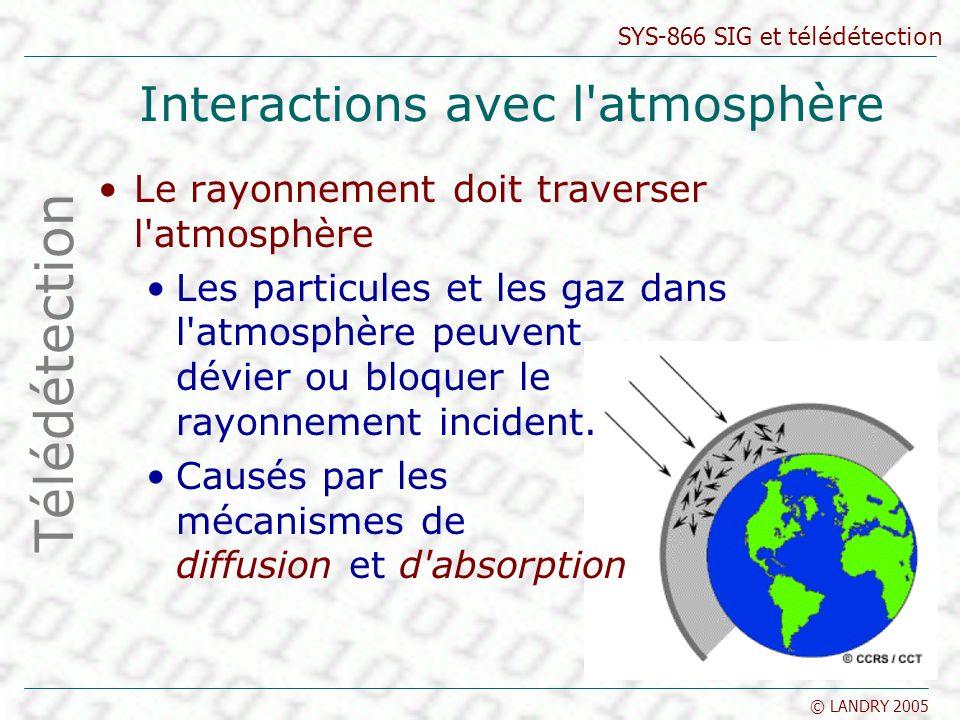 SYS-866 SIG et télédétection © LANDRY 2005 Interactions avec l'atmosphère Le rayonnement doit traverser l'atmosphère Les particules et les gaz dans l'