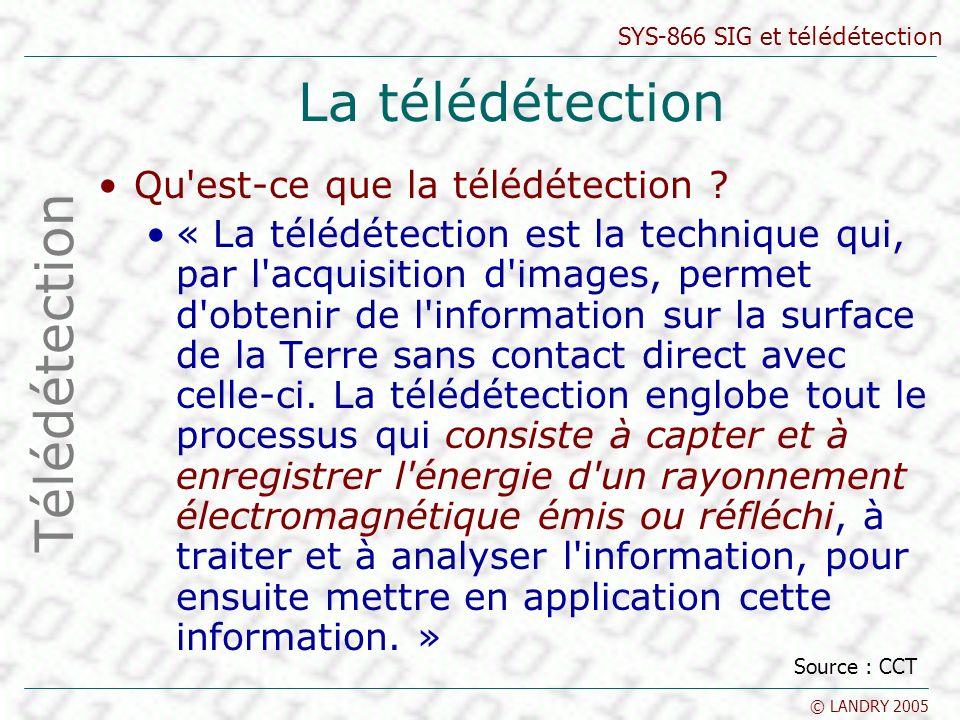 SYS-866 SIG et télédétection © LANDRY 2005 Source d énergie Le rayonnement électromagnétique L infrarouge (0,7 à 100 μm) deux catégories –IR réfléchi »utilisé de la même façon que le visible »de 0,7 à 3 μm –IR émis ou thermique »rayonnement émis sous forme de chaleur par la surface de la Terre et autres »de 3 à 100 μm Télédétection Source : CCT