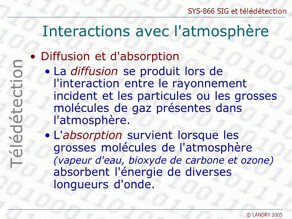SYS-866 SIG et télédétection © LANDRY 2005 Interactions avec l'atmosphère Diffusion et d'absorption La diffusion se produit lors de l'interaction entr