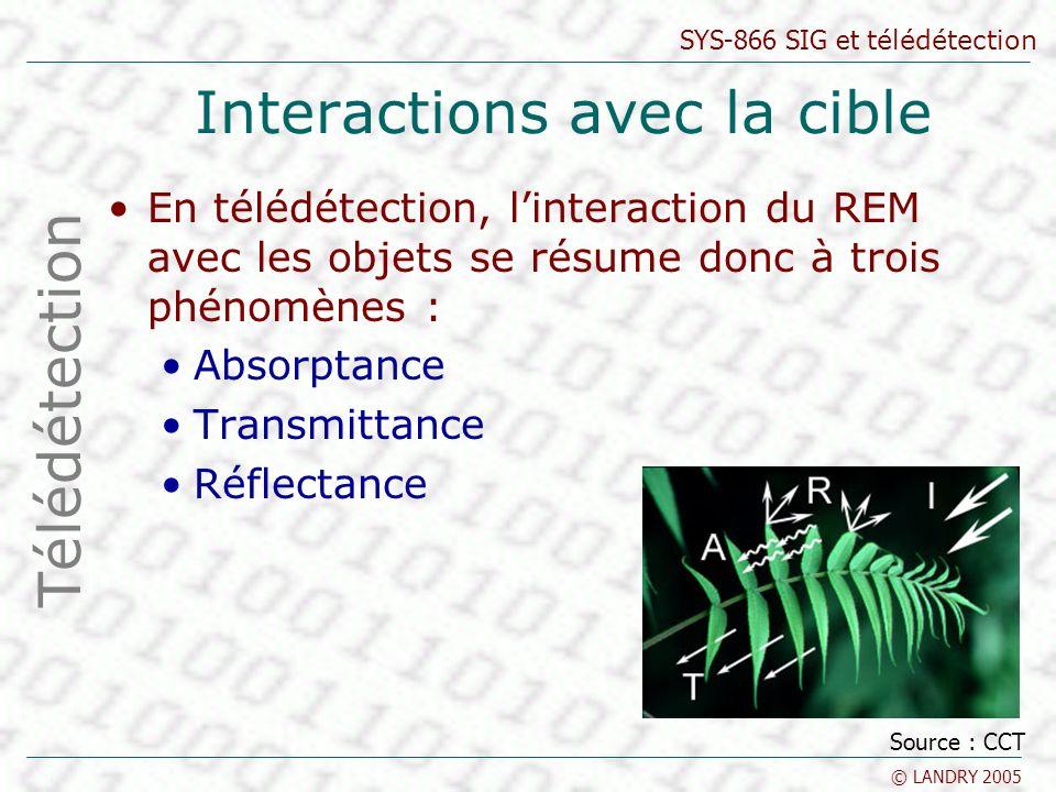 SYS-866 SIG et télédétection © LANDRY 2005 Interactions avec la cible En télédétection, linteraction du REM avec les objets se résume donc à trois phé