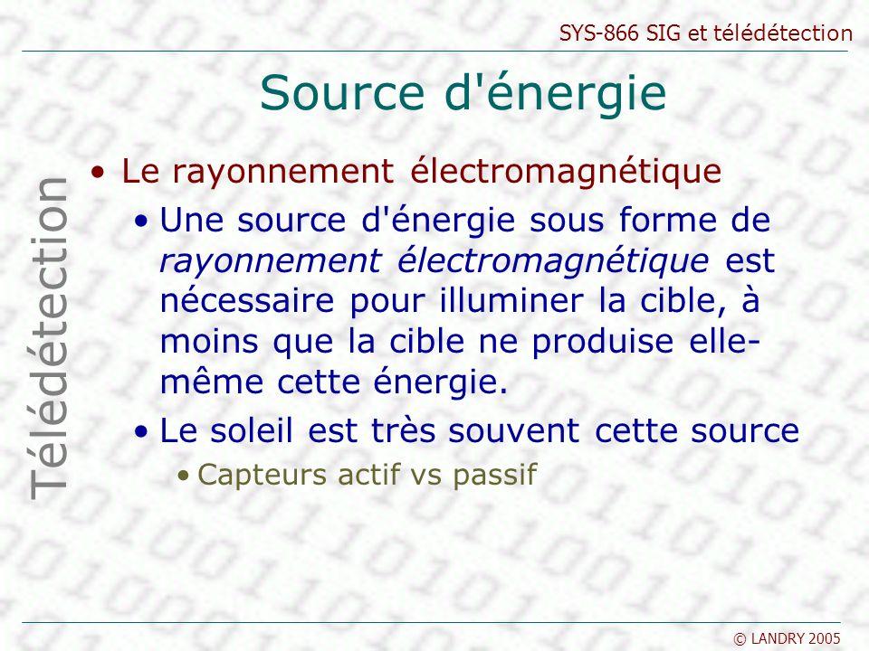 SYS-866 SIG et télédétection © LANDRY 2005 Source d énergie Propriétés des ondes électromagnétiques l émission tout corps dont la température thermodynamique est supérieure au zéro absolu (-273 °C) émet un rayonnement électromagnétique l émetteur, appelé aussi source, peut être le soleil, le capteur (RADAR, LIDAR) ou encore la cible (infrarouge thermique).