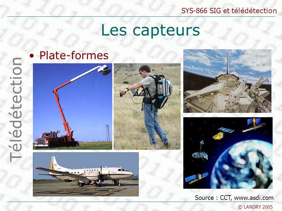 SYS-866 SIG et télédétection © LANDRY 2005 Les capteurs Plate-formes Télédétection Source : CCT, www.asdi.com
