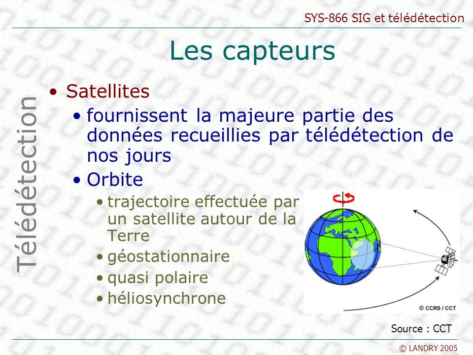 SYS-866 SIG et télédétection © LANDRY 2005 Les capteurs Satellites fournissent la majeure partie des données recueillies par télédétection de nos jour