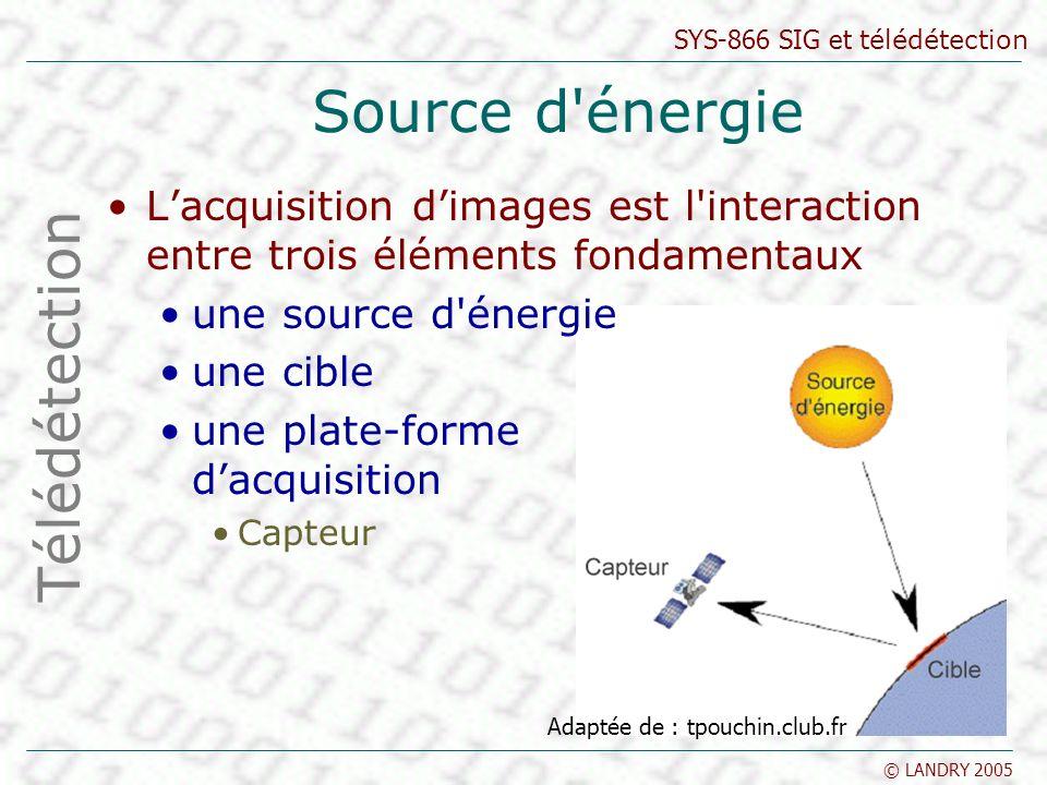 SYS-866 SIG et télédétection © LANDRY 2005 Source d énergie Propriétés des ondes électromagnétiques la diffraction déviation de la direction de propagation d un rayonnement lorsque celui-ci frappe un obstacle ou traverse un trou, une fente … –Diffraction au travers dun nuage chargée de fines gouttelettes deau -> –Diffraction du son <- Télédétection Source : en.wikipedia.org