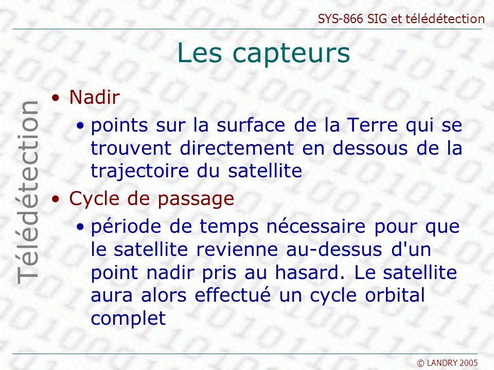 SYS-866 SIG et télédétection © LANDRY 2005 Les capteurs Nadir points sur la surface de la Terre qui se trouvent directement en dessous de la trajectoi