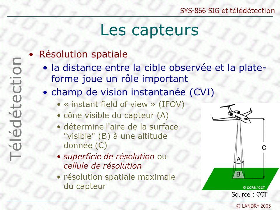 SYS-866 SIG et télédétection © LANDRY 2005 Les capteurs Résolution spatiale la distance entre la cible observée et la plate- forme joue un rôle import