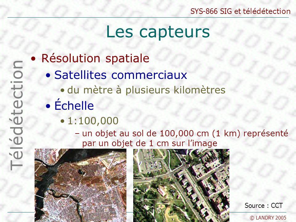 SYS-866 SIG et télédétection © LANDRY 2005 Les capteurs Résolution spatiale Satellites commerciaux du mètre à plusieurs kilomètres Échelle 1:100,000 –